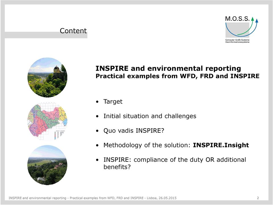 Methodology of the solution: INSPIRE.