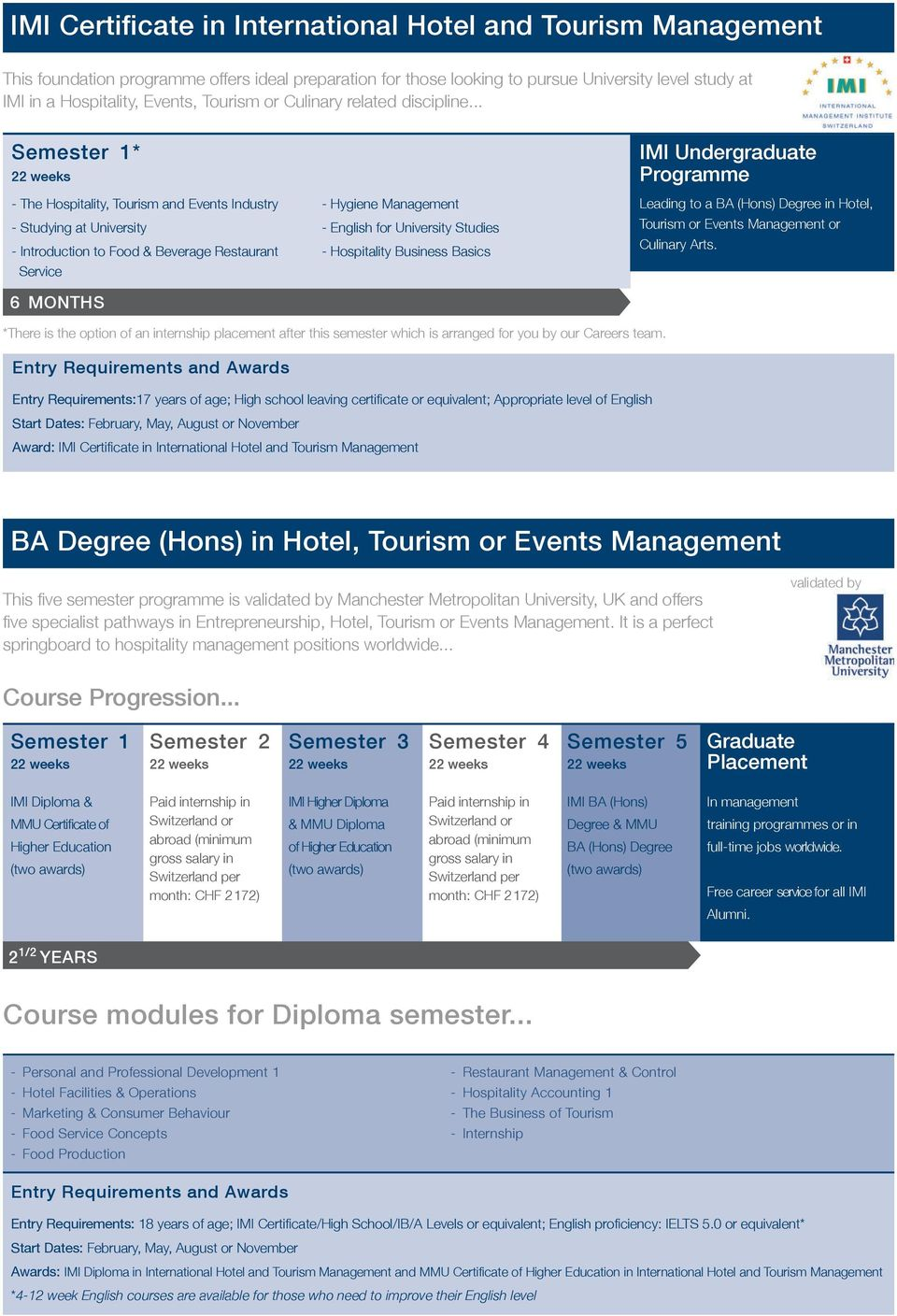 .. Semester 1* - The Hospitality, Tourism and Events Industry - Studying at University - Introduction to Food & Beverage Restaurant Service 6 MONTHS - Hygiene Management - English for University