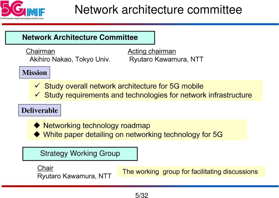 technologies for network infrastructure Deliverable Networking technology roadmap White paper detailing on