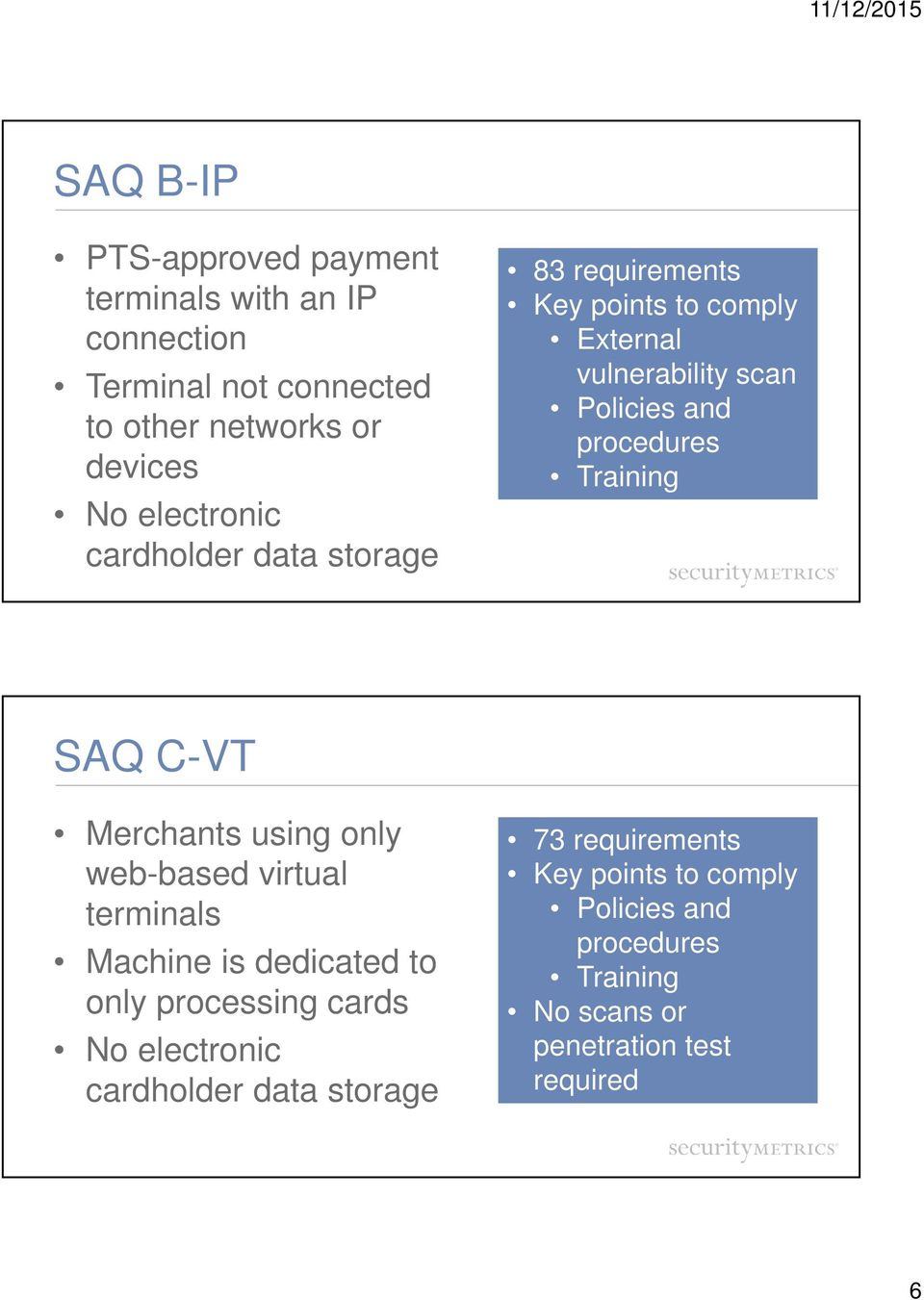 Training SAQ C-VT Merchants using only web-based virtual terminals Machine is dedicated to only processing cards No
