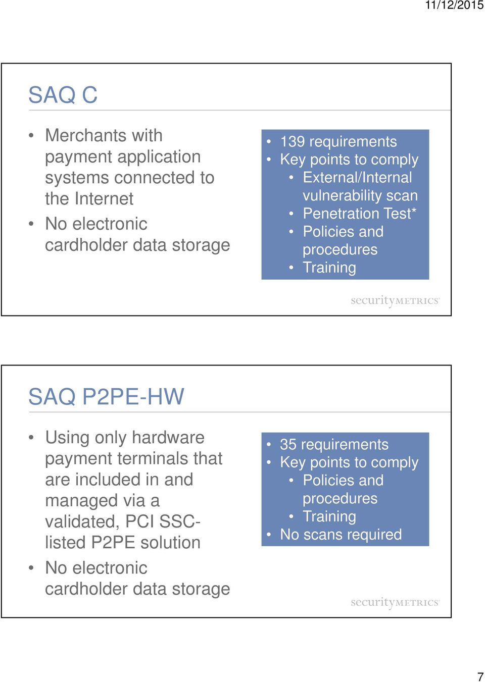 SAQ P2PE-HW Using only hardware payment terminals that are included in and managed via a validated, PCI SSClisted P2PE