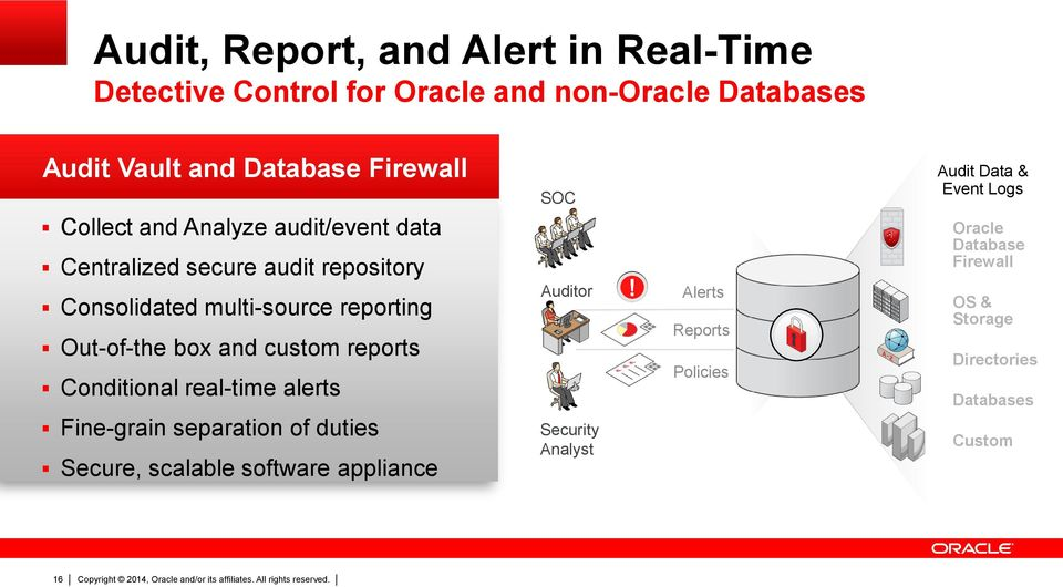 custom reports Conditional real-time alerts Fine-grain separation of duties Secure, scalable software appliance SOC Auditor