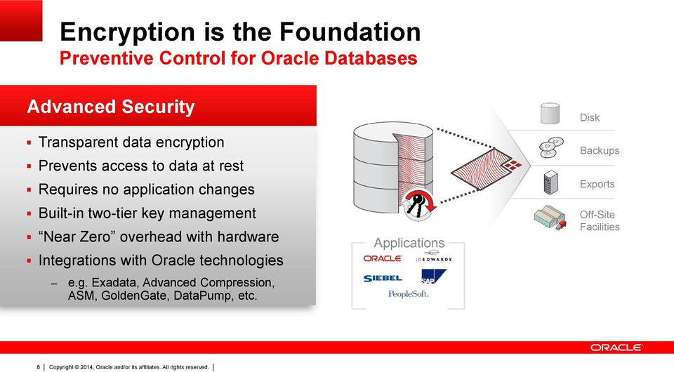 management Near Zero overhead with hardware Integrations with Oracle technologies e.g. Exadata, Advanced Compression, ASM, GoldenGate, DataPump, etc.