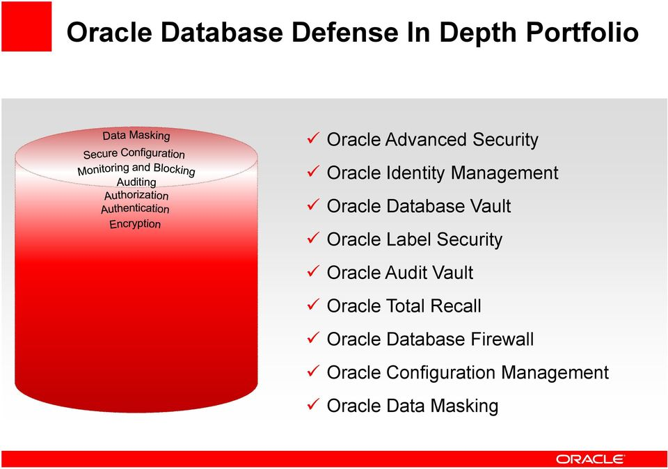 Label Security Data Oracle Audit Vault Oracle Total Recall