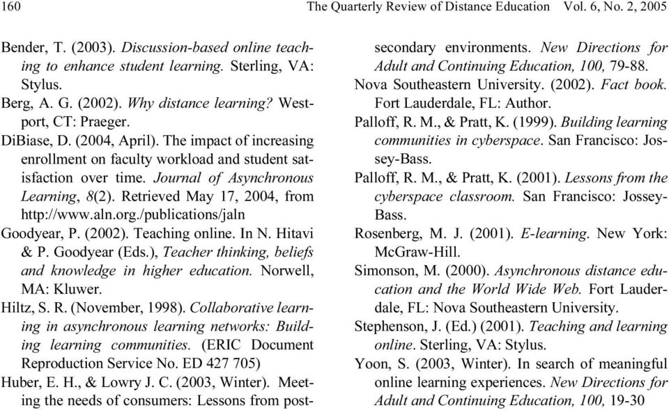 Journal of Asynchronous Learning, 8(2). Retrieved May 17, 2004, from http://www.aln.org./publications/jaln Goodyear, P. (2002). Teaching online. In N. Hitavi & P. Goodyear (Eds.