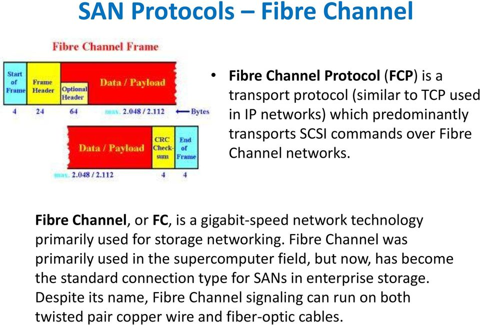 Fibre Channel, or FC, is a gigabit-speed network technology primarily used for storage networking.