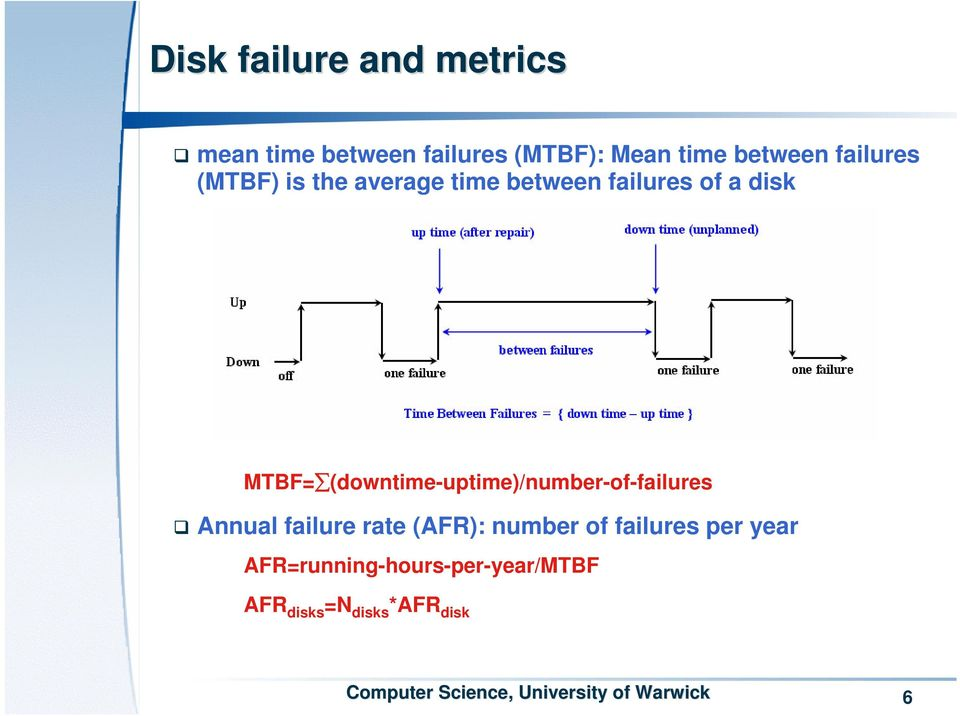 MTBF= (downtime-uptime)/number-of-failures Annual failure rate (AFR):