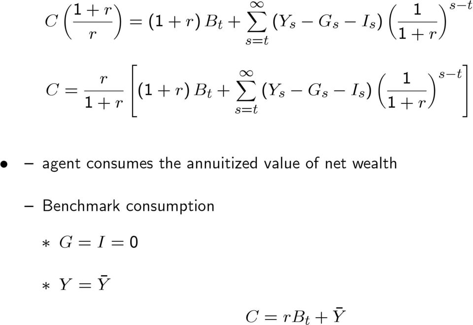consumes the annuitized value of net wealth
