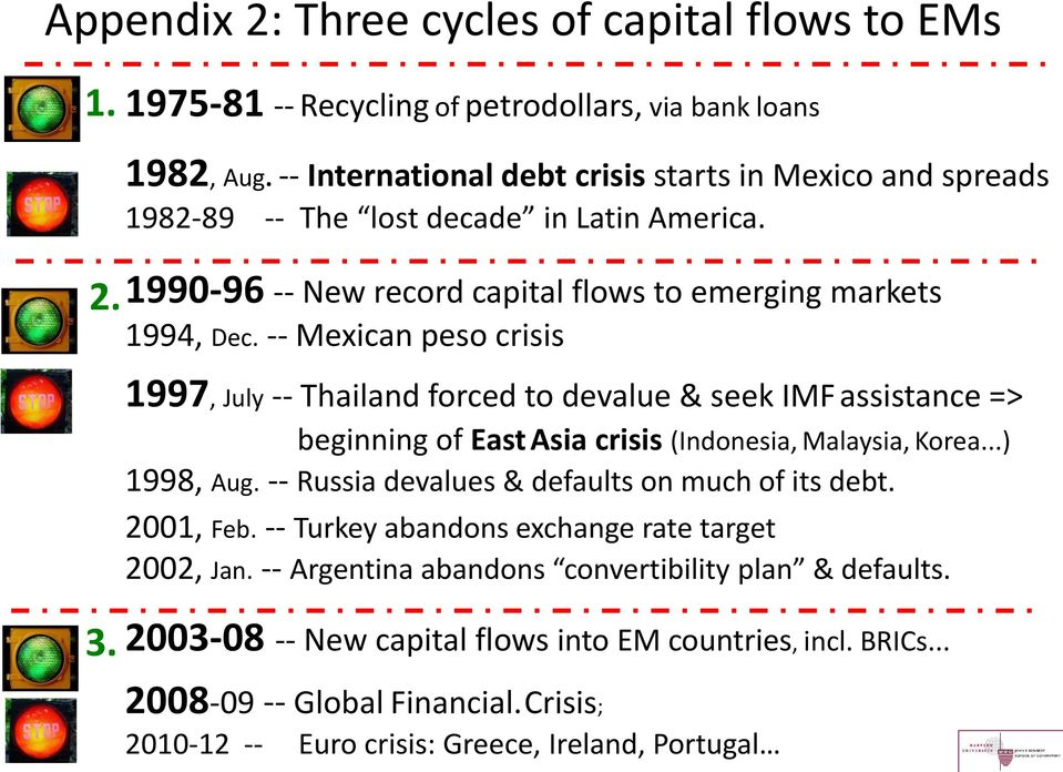 -- Mexican peso crisis 1997, July -- Thailand forced to devalue & seek IMF assistance => beginning of East Asia crisis (Indonesia, Malaysia, Korea...) 1998, Aug.