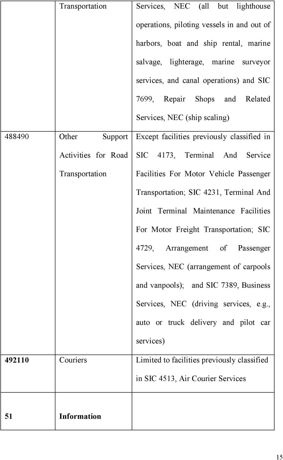 Vehicle Passenger Transportation; SIC 4231, Terminal And Joint Terminal Maintenance Facilities For Motor Freight Transportation; SIC 4729, Arrangement of Passenger Services, NEC