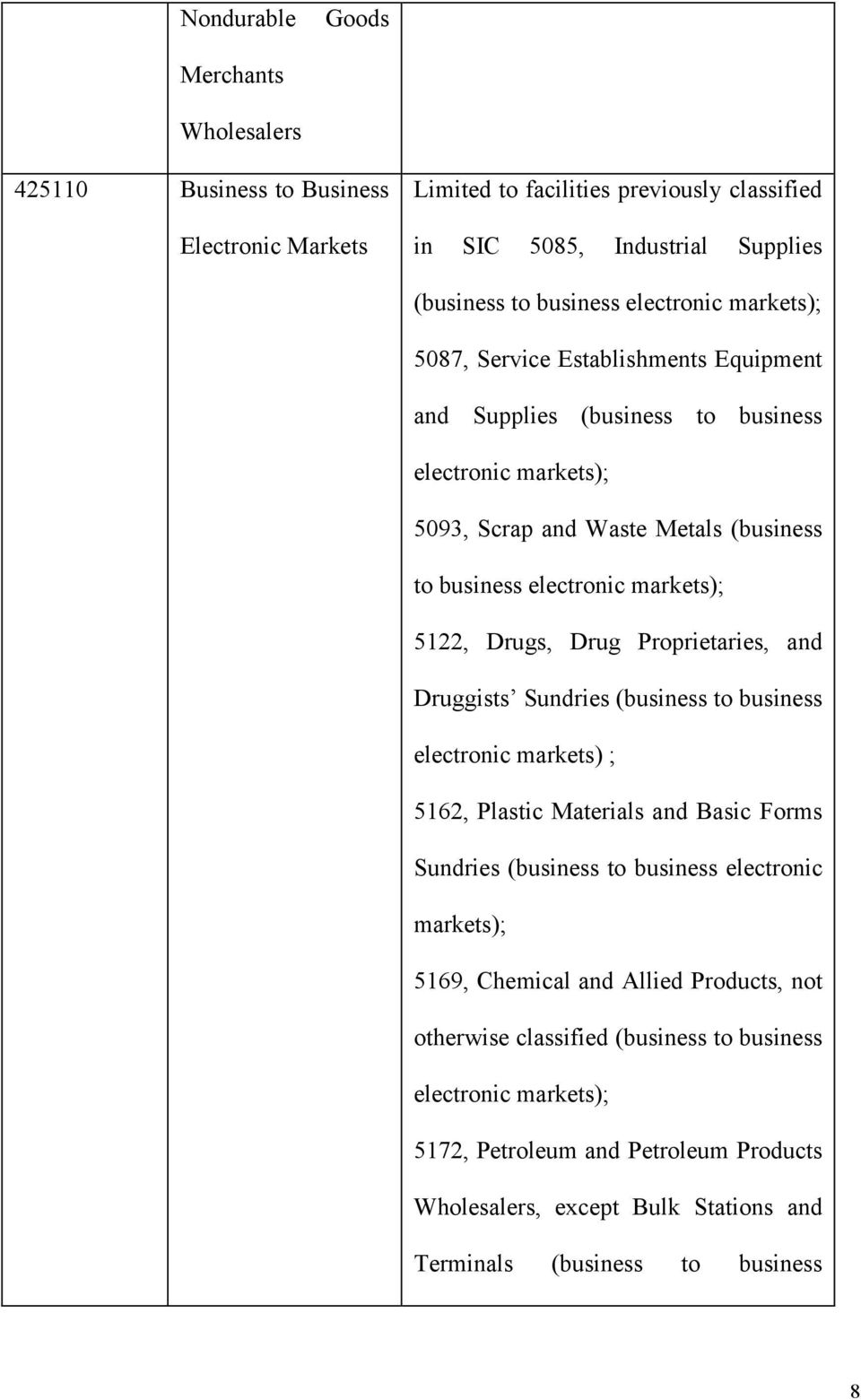 Proprietaries, Druggists Sundries (business to business electronic markets) ; 5162, Plastic Materials Basic Forms Sundries (business to business electronic markets); 5169,