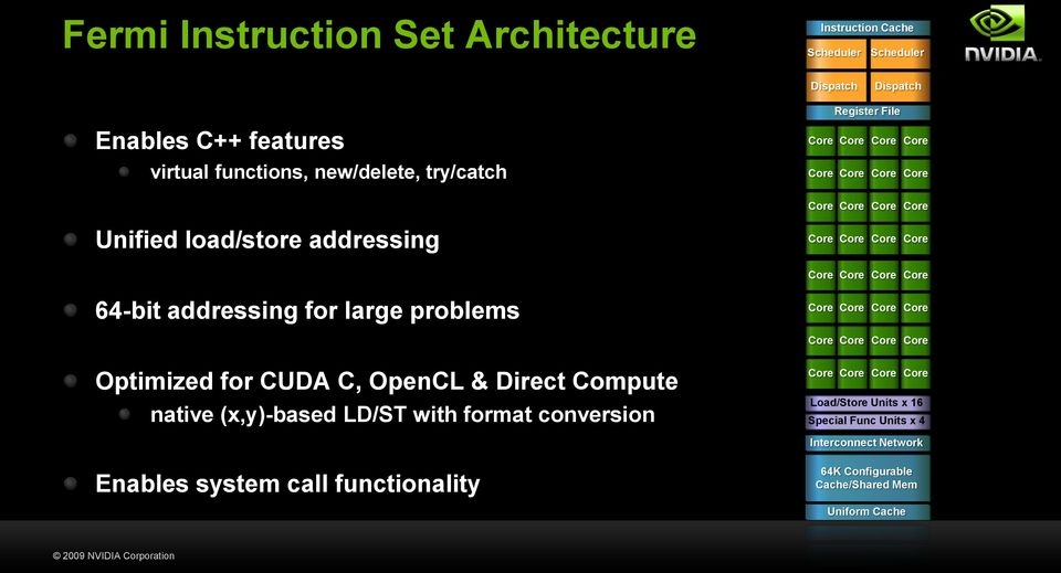 problems Optimized for CUDA C, OpenCL & Direct Compute native (x,y)-based LD/ST with format conversion Load/Store