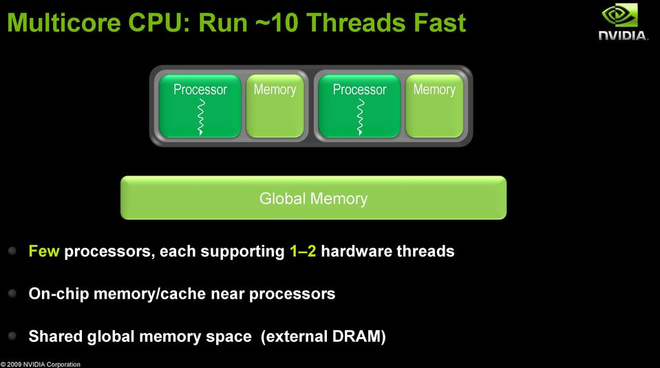 supporting 1 2 hardware threads On-chip memory/cache