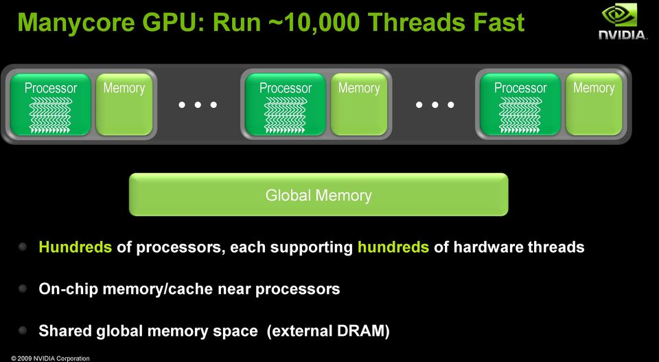 processors, each supporting hundreds of hardware threads