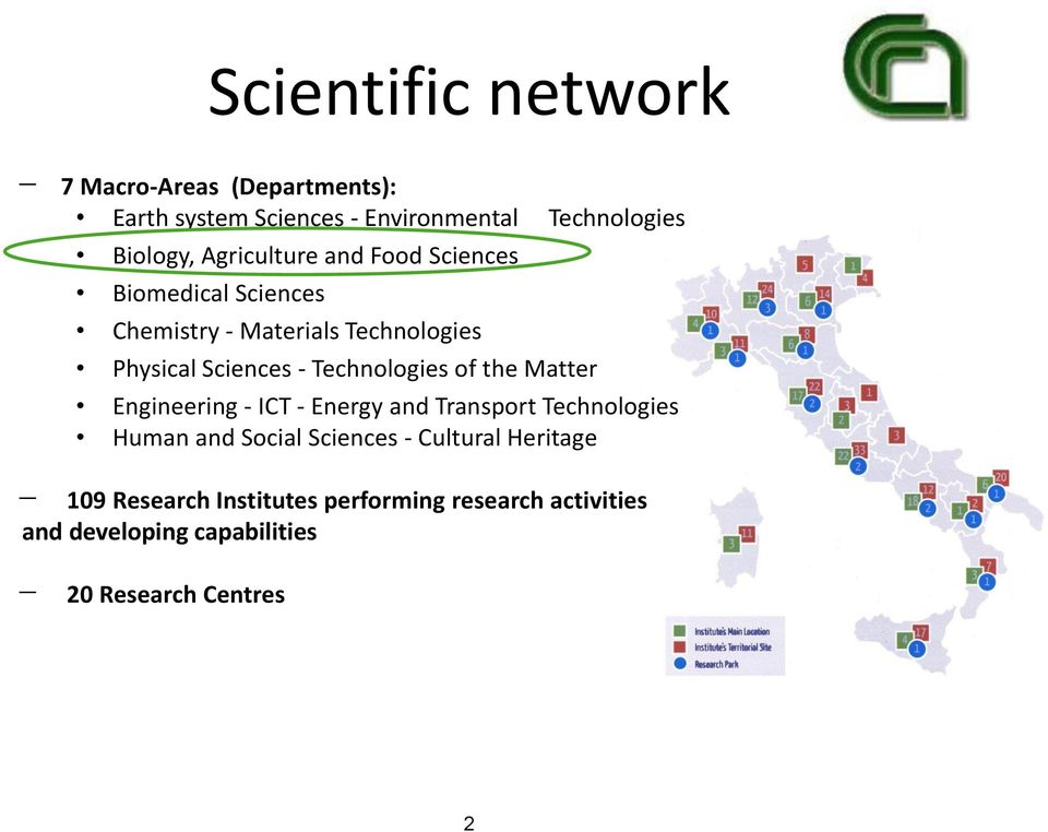 Technologies of the Matter Engineering - ICT - Energy and Transport Technologies Human and Social Sciences -