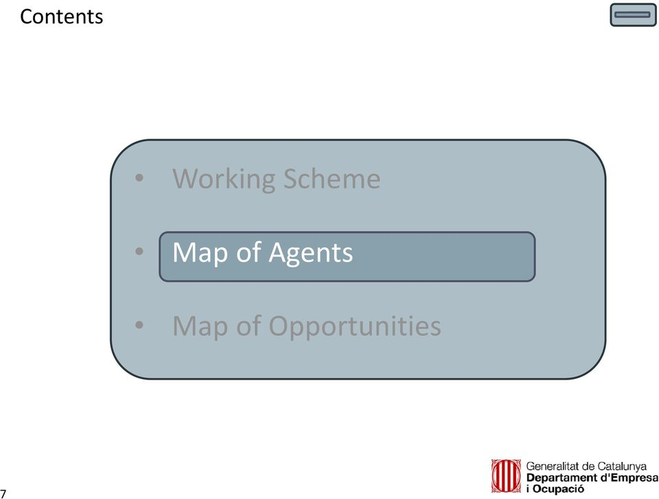 Map of Agents
