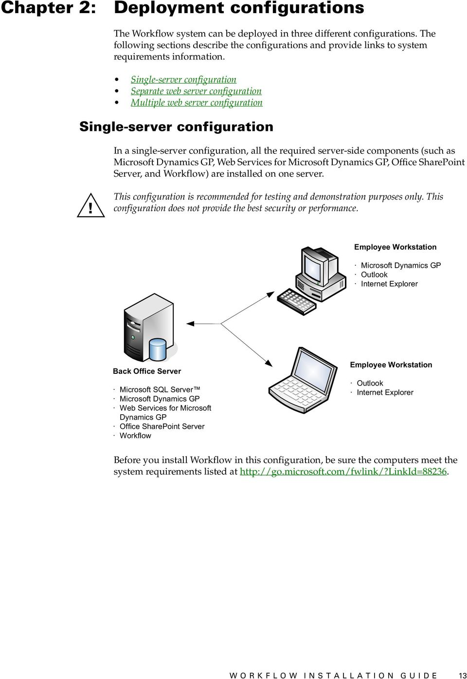 Single-server configuration Separate web server configuration Multiple web server configuration Single-server configuration In a single-server configuration, all the required server-side components