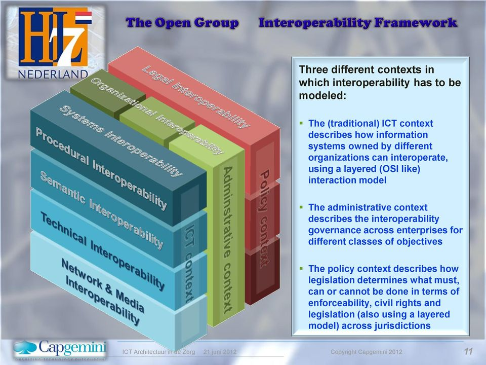 interoperability governance across enterprises for different classes of objectives The policy context describes how legislation