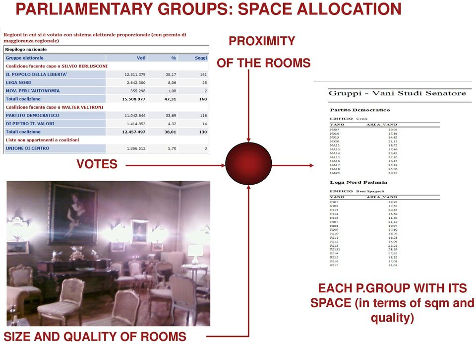 VOTES SIZE AND QUALITY OF ROOMS EACH