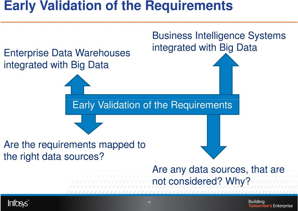 Big Data Early Validation of the Requirements Are the requirements