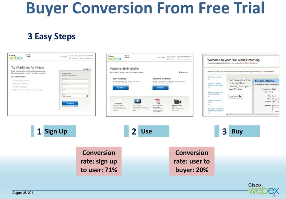 Conversion rate: sign up to user: