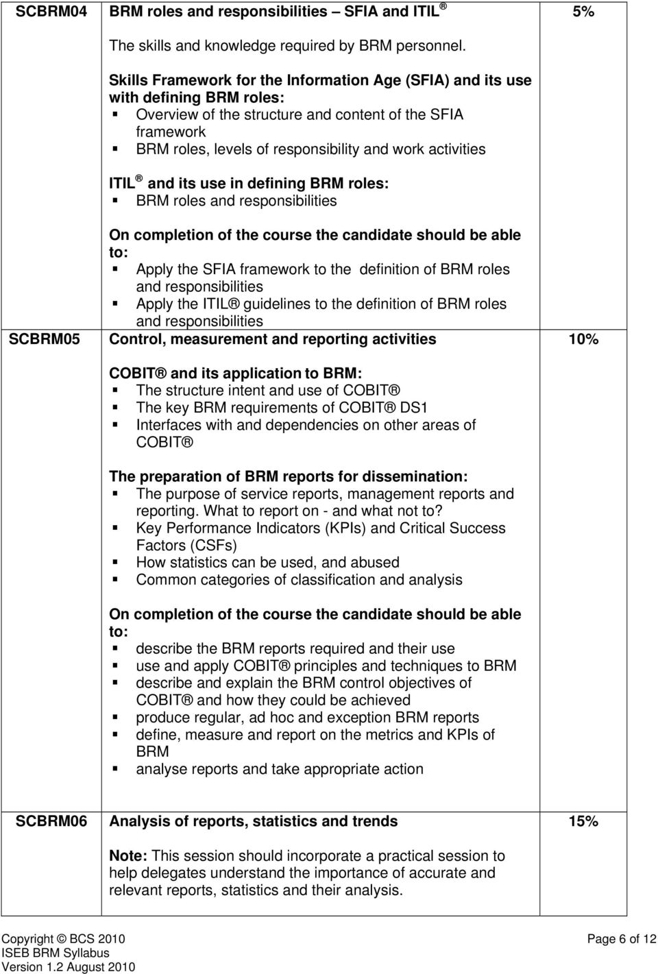 activities ITIL and its use in defining BRM roles: BRM roles and responsibilities to: Apply the SFIA framework to the definition of BRM roles and responsibilities Apply the ITIL guidelines to the