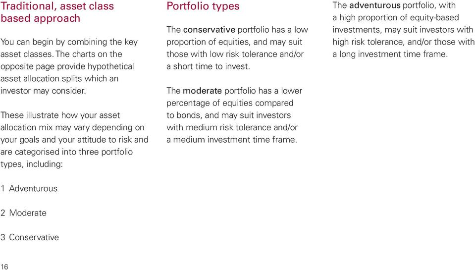 portfolio has a low proportion of equities, and may suit those with low risk tolerance and/or a short time to invest.