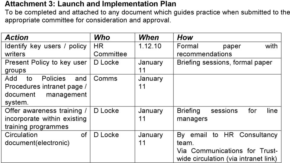 10 Formal paper with writers Committee recommendations Present Policy to key user D Locke January Briefing sessions, formal paper groups 11 Add to Policies and Comms January Procedures