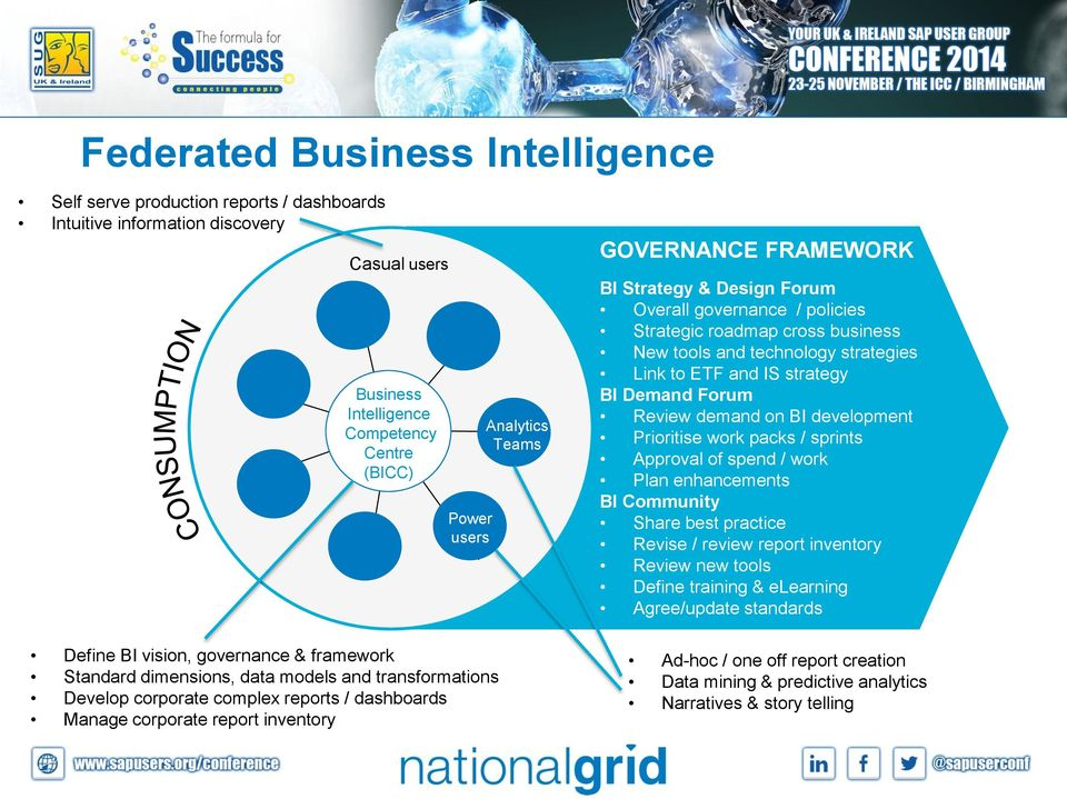 Strategy & Design Forum Overall governance / policies Strategic roadmap cross business New tools and technology strategies Link to ETF and IS strategy BI Demand Forum Review demand on BI development