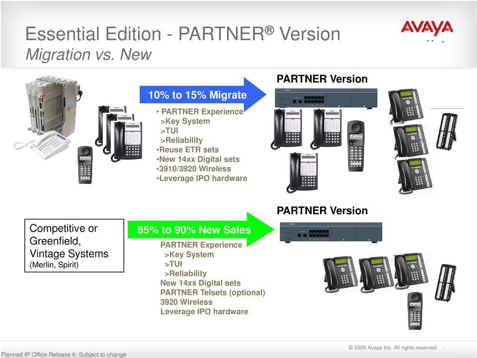Wireless Leverage IPO hardware PARTNER Version Competitive or Greenfield, Vintage Systems (Merlin, Spirit) 85% to 90% New