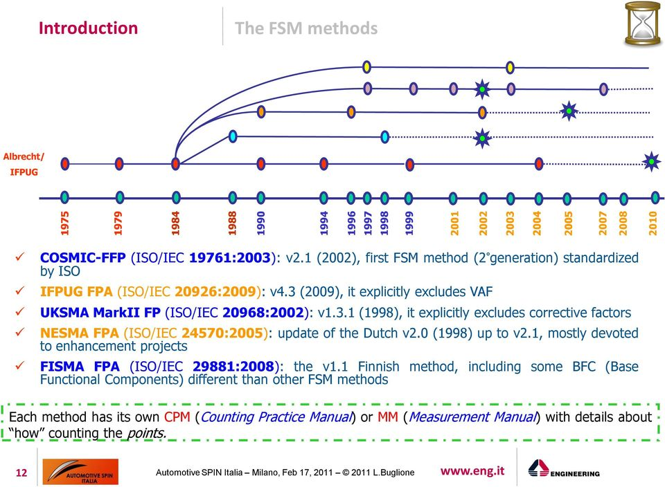 0 (1998) up to v2.1, mostly devoted to enhancement projects FISMA FPA (ISO/IEC 29881:2008): the v1.