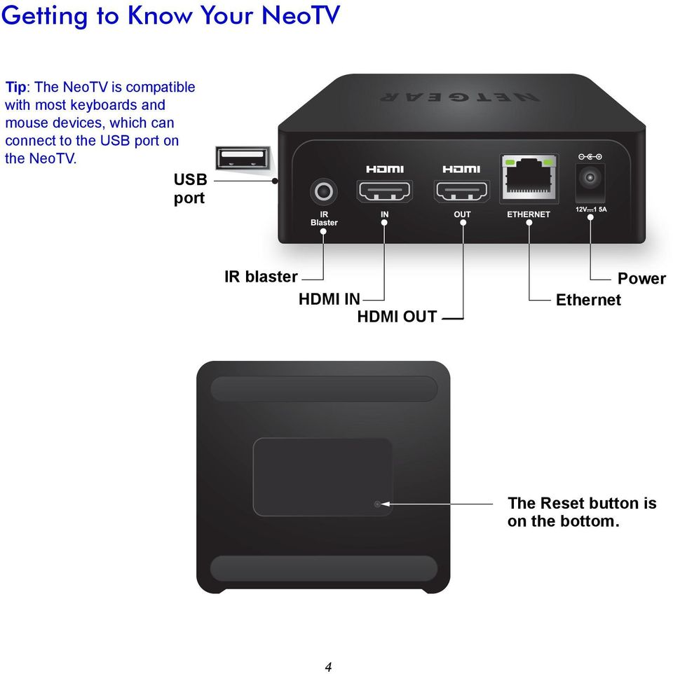 to the USB port on the NeoTV.