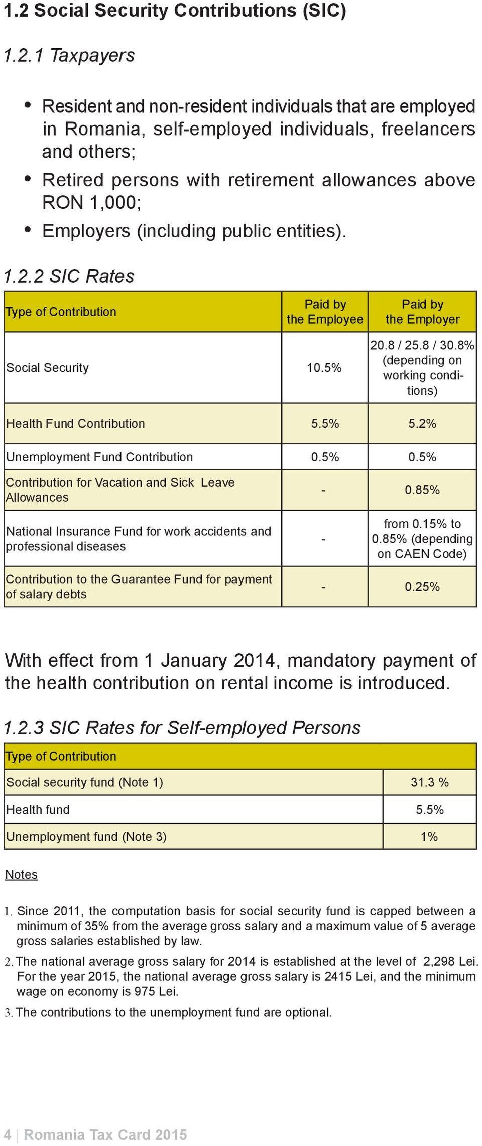 8% (depending on working conditions) Health Fund Contribution 5.5% 5.2% Unemployment Fund Contribution 0.5% 0.