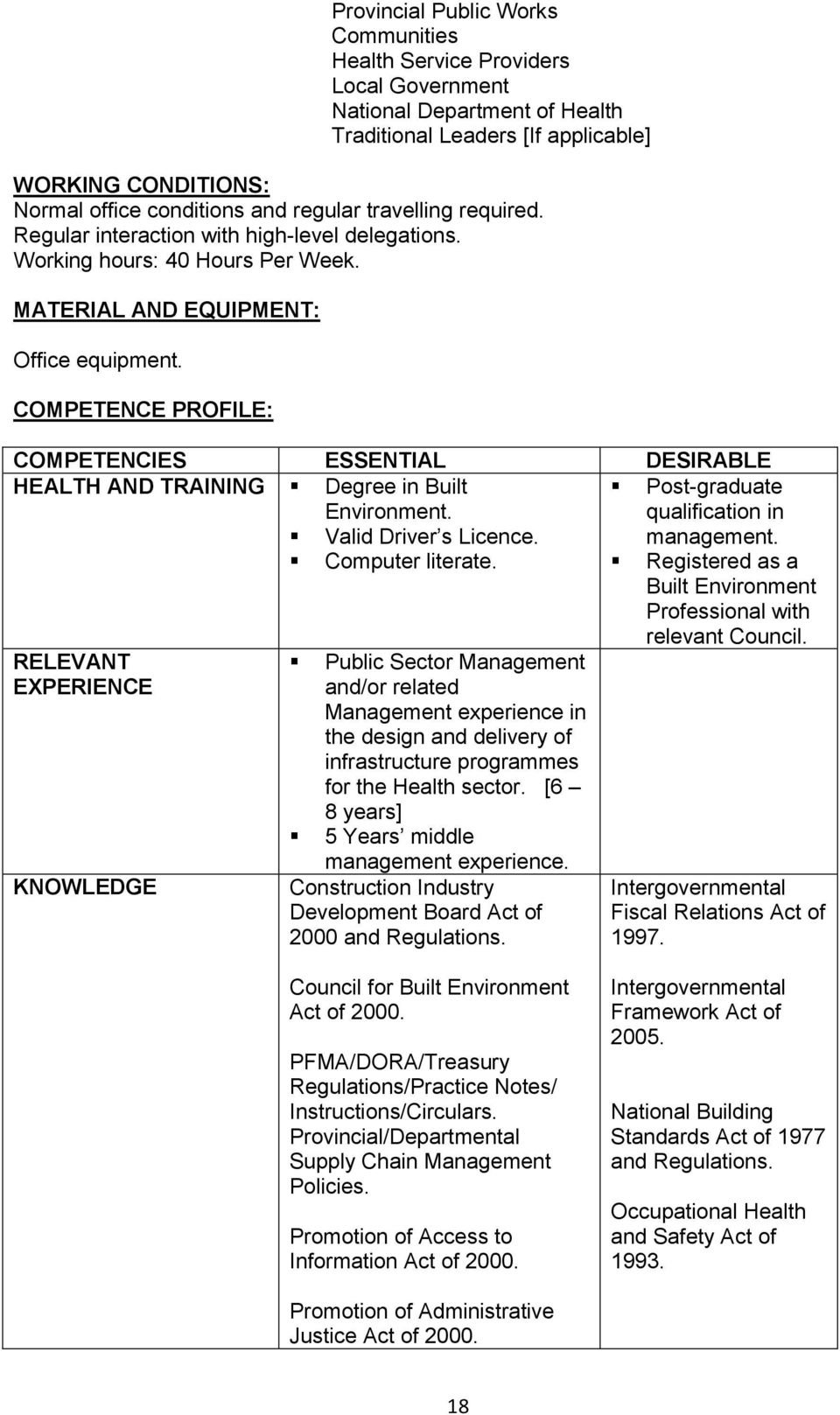 COMPETENCE PROFILE: COMPETENCIES ESSENTIAL DESIRABLE HEALTH AND TRAINING Degree in Built Environment. Valid Driver s Licence. Computer literate.