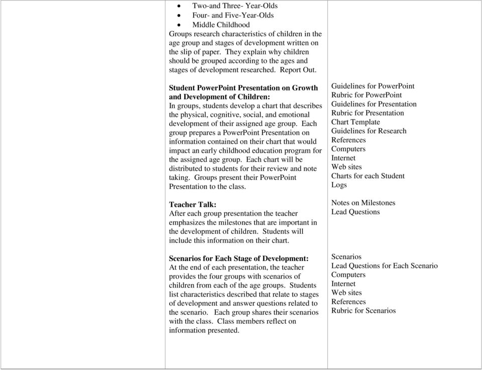 Course Title: Early Childhood Education I - PDF