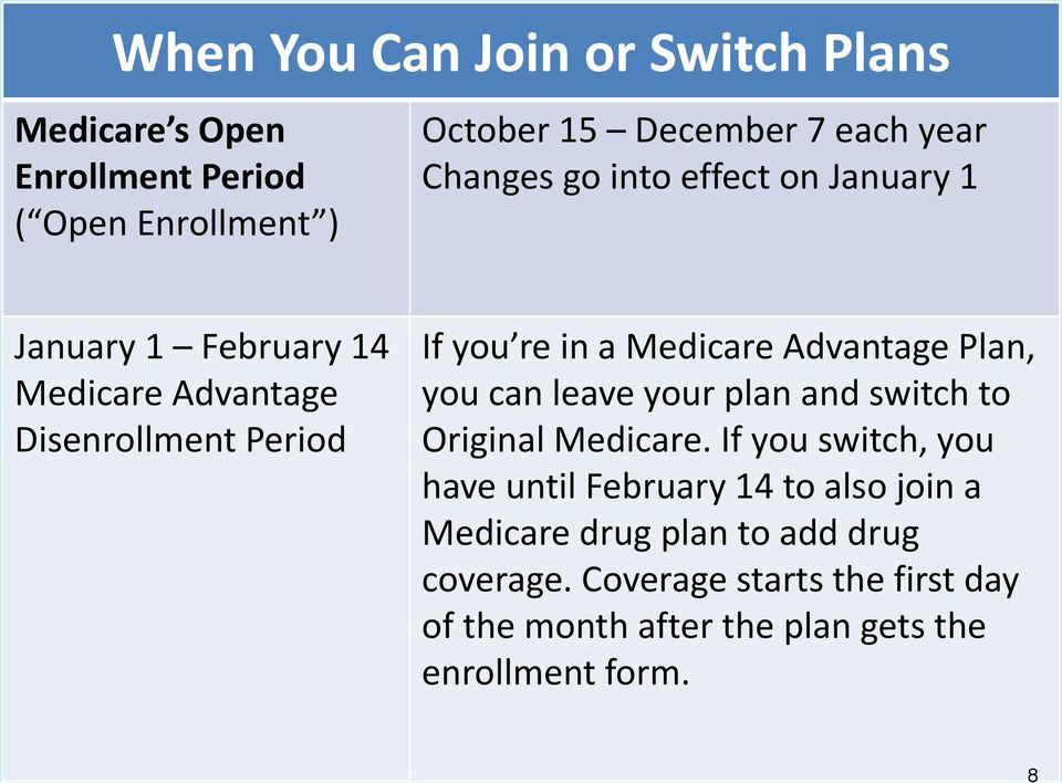 Advantage Plan, you can leave your plan and switch to Original Medicare.