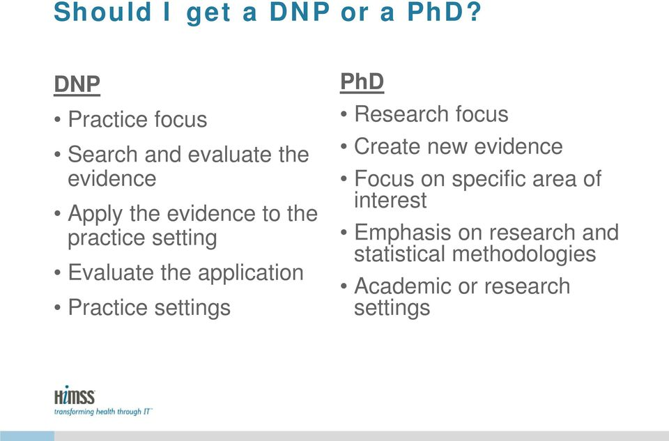practice setting Evaluate the application Practice settings PhD Research focus