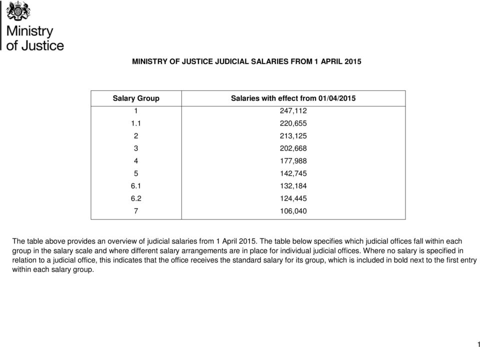 The table below specifies which judicial offices fall within each group in the salary scale and where different salary arrangements are in place for individual