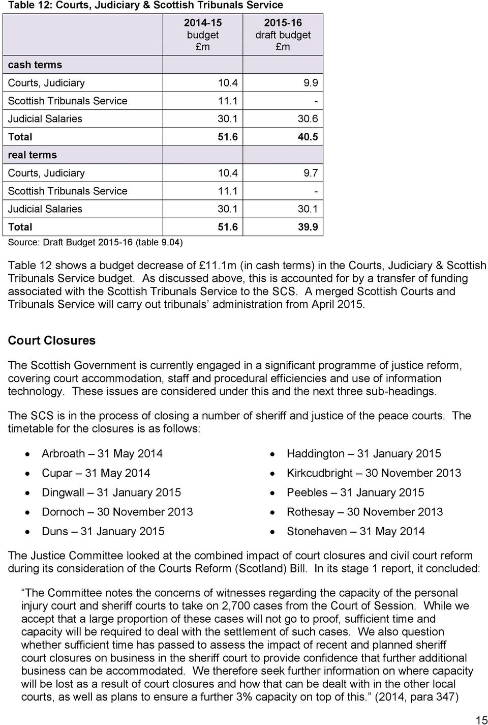 04) Table 12 shows a budget decrease of 11.1m (in cash terms) in the Courts, Judiciary & Scottish Tribunals Service budget.