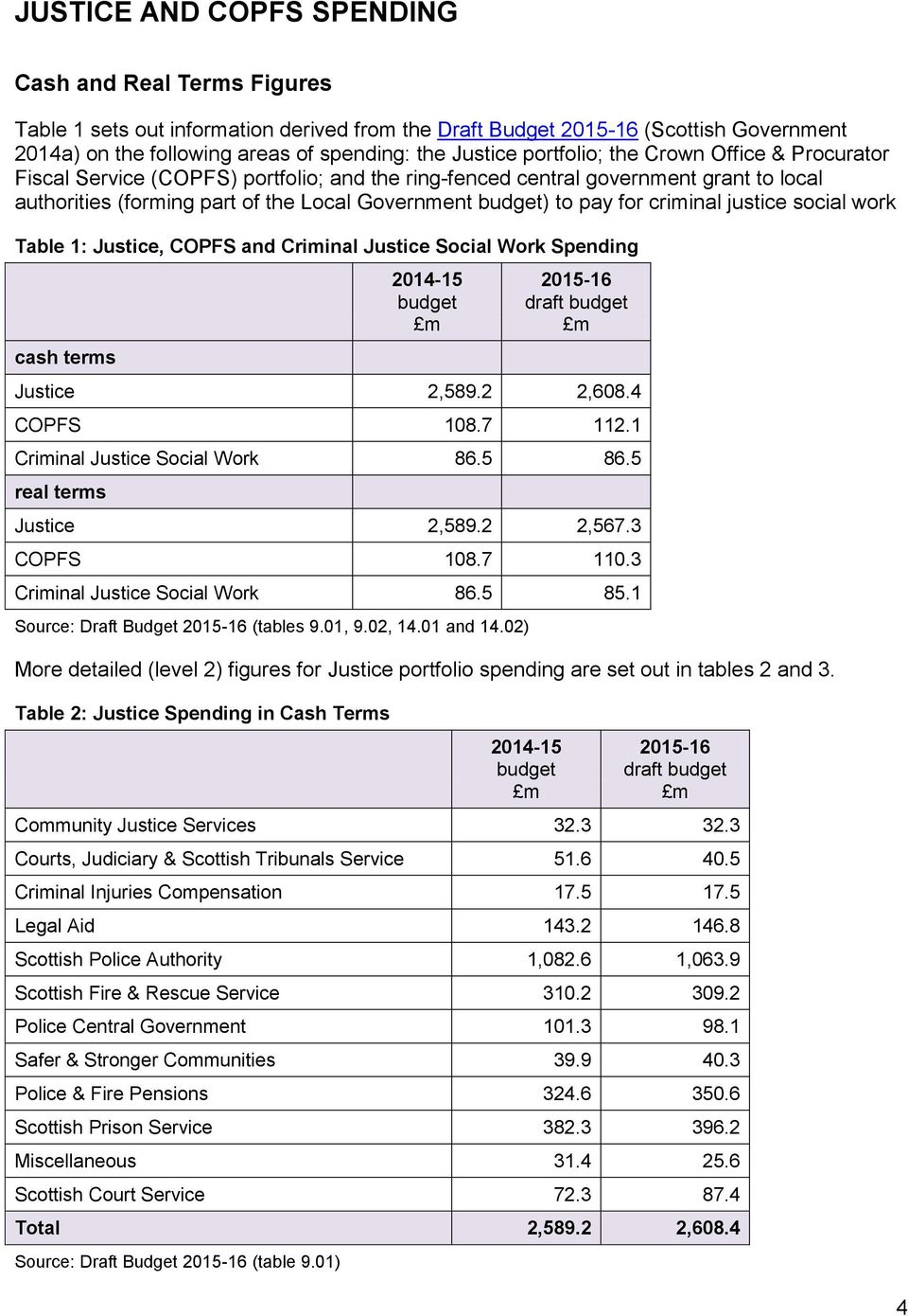 criminal justice social work Table 1: Justice, COPFS and Criminal Justice Social Work Spending cash terms 2014-15 2015-16 budget draft budget m m Justice 2,589.2 2,608.4 COPFS 108.7 112.