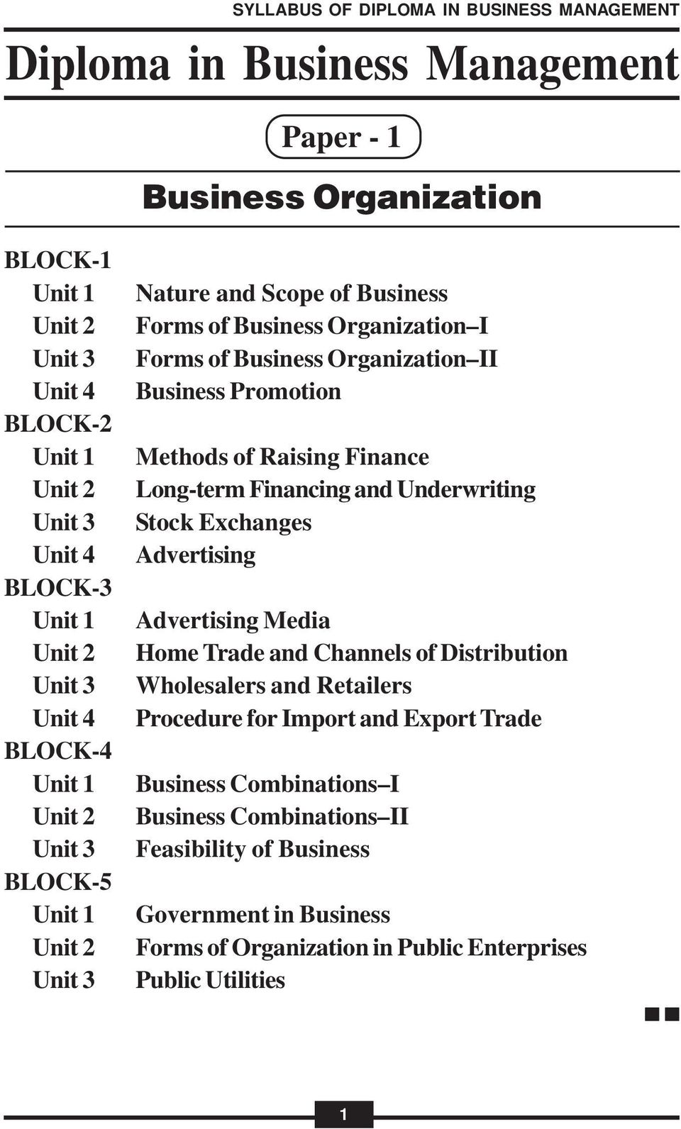 Advertising Media Home Trade and Channels of Distribution Wholesalers and Retailers Procedure for Import and Export Trade Business