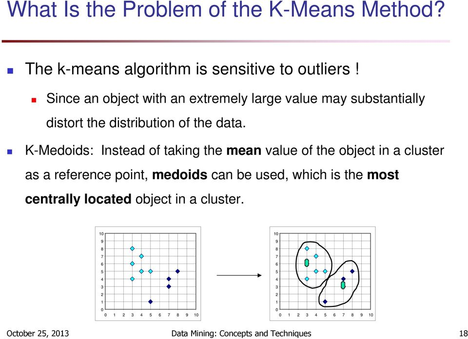 K-Medoids: Instead of taking the mean value of the object in a cluster as a reference point, medoids can be used,