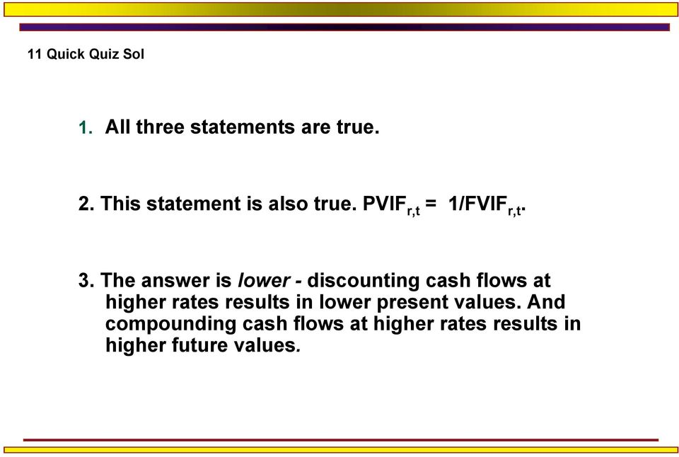 The answer is lower - discounting cash flows at higher rates results