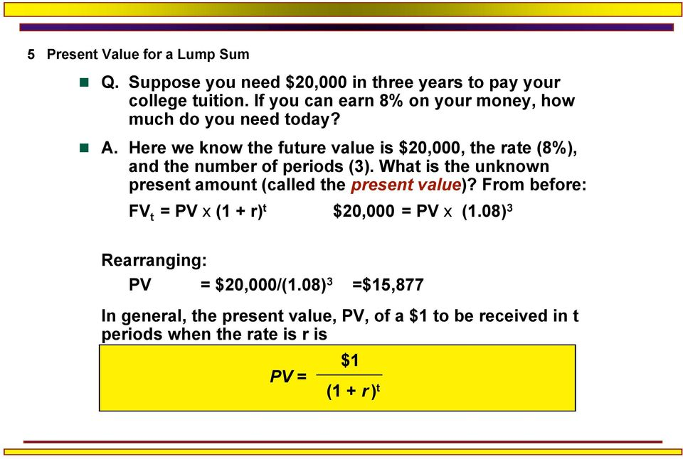 Here we know the future value is $20,000, the rate (8%), and the number of periods (3).