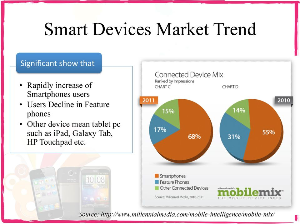 Other device mean tablet pc such as ipad, Galaxy Tab, HP