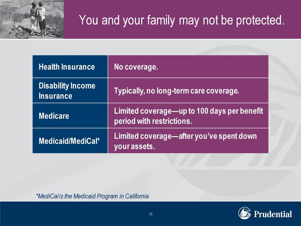 Typically, no long-term care coverage.