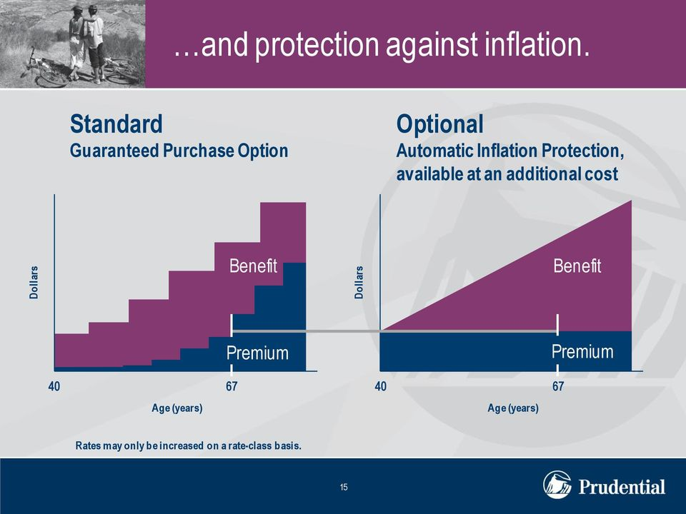Protection, available at an additional cost Benefit Benefit 40 67 Age