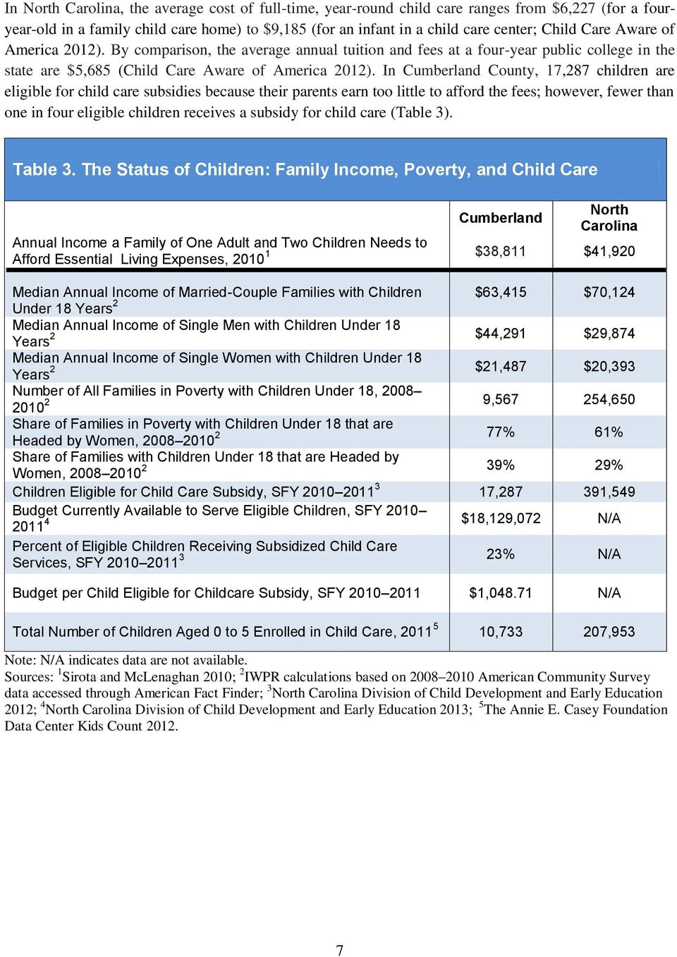 In Cumberland County, 17,287 children are eligible for child care subsidies because their parents earn too little to afford the fees; however, fewer than one in four eligible children receives a