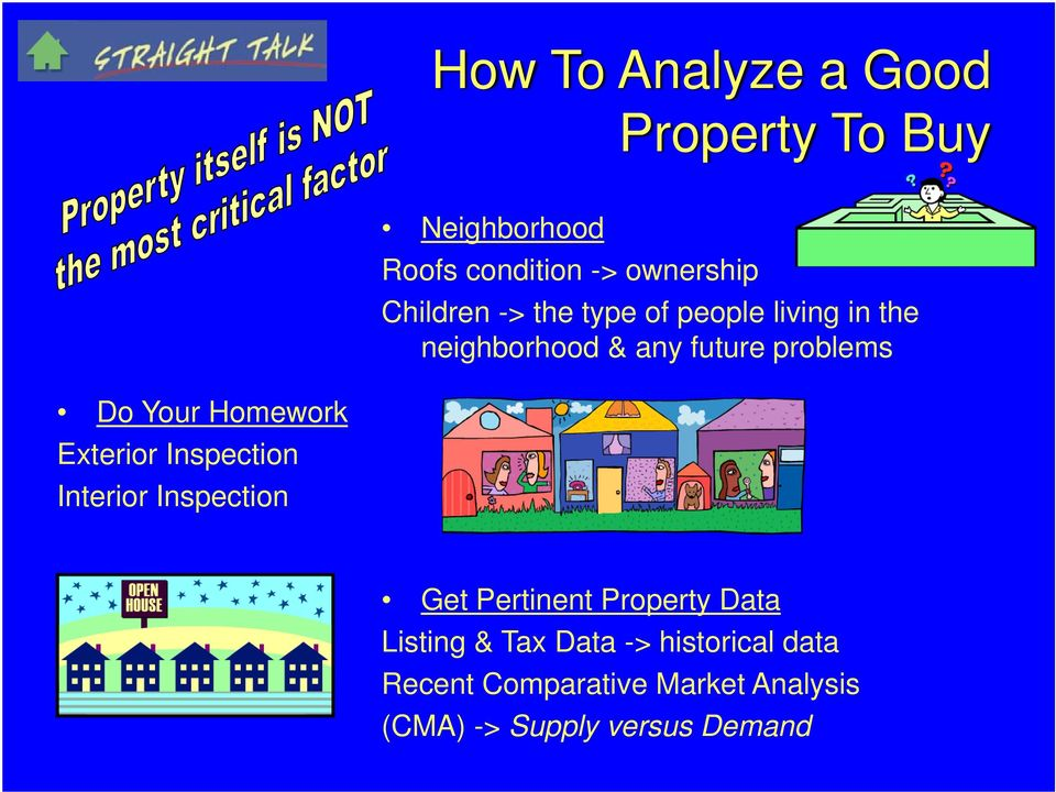 Your Homework Exterior Inspection Interior Inspection Get Pertinent Property Data