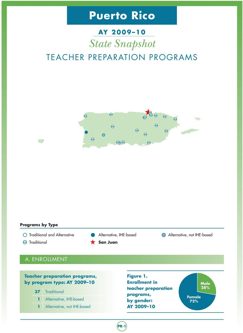 ENROLLMENT Teacher preparation programs, by program type: AY 29 1 37 Traditional 1